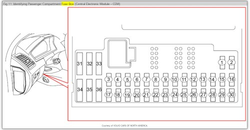 small resolution of xc90 fuse diagram wiring diagram gp