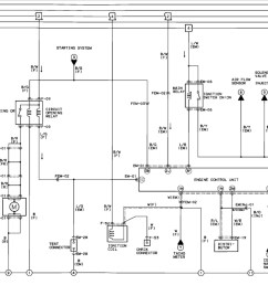 91 mazda b2200 wiring diagram wiring diagram centre 91 mazda b2200 engine diagram coil [ 1238 x 887 Pixel ]