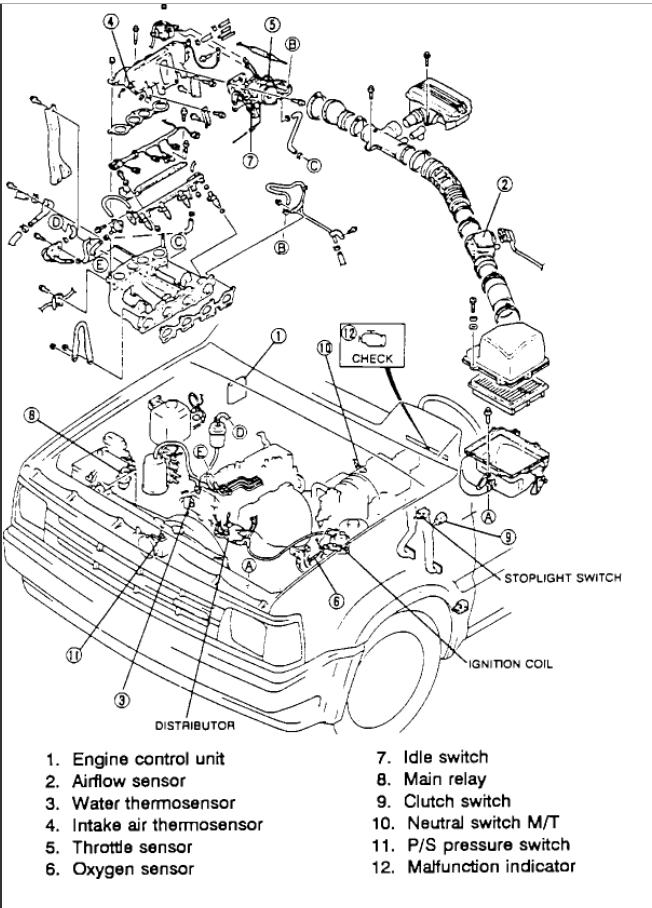 1989 Mazda B2200 Vacuum Diagram. Mazda. Wiring Diagram Images