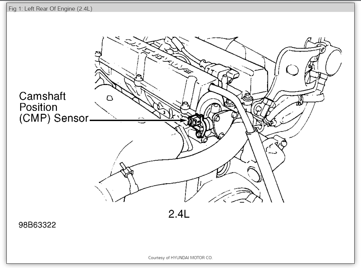 Camshaft Wire Diagram