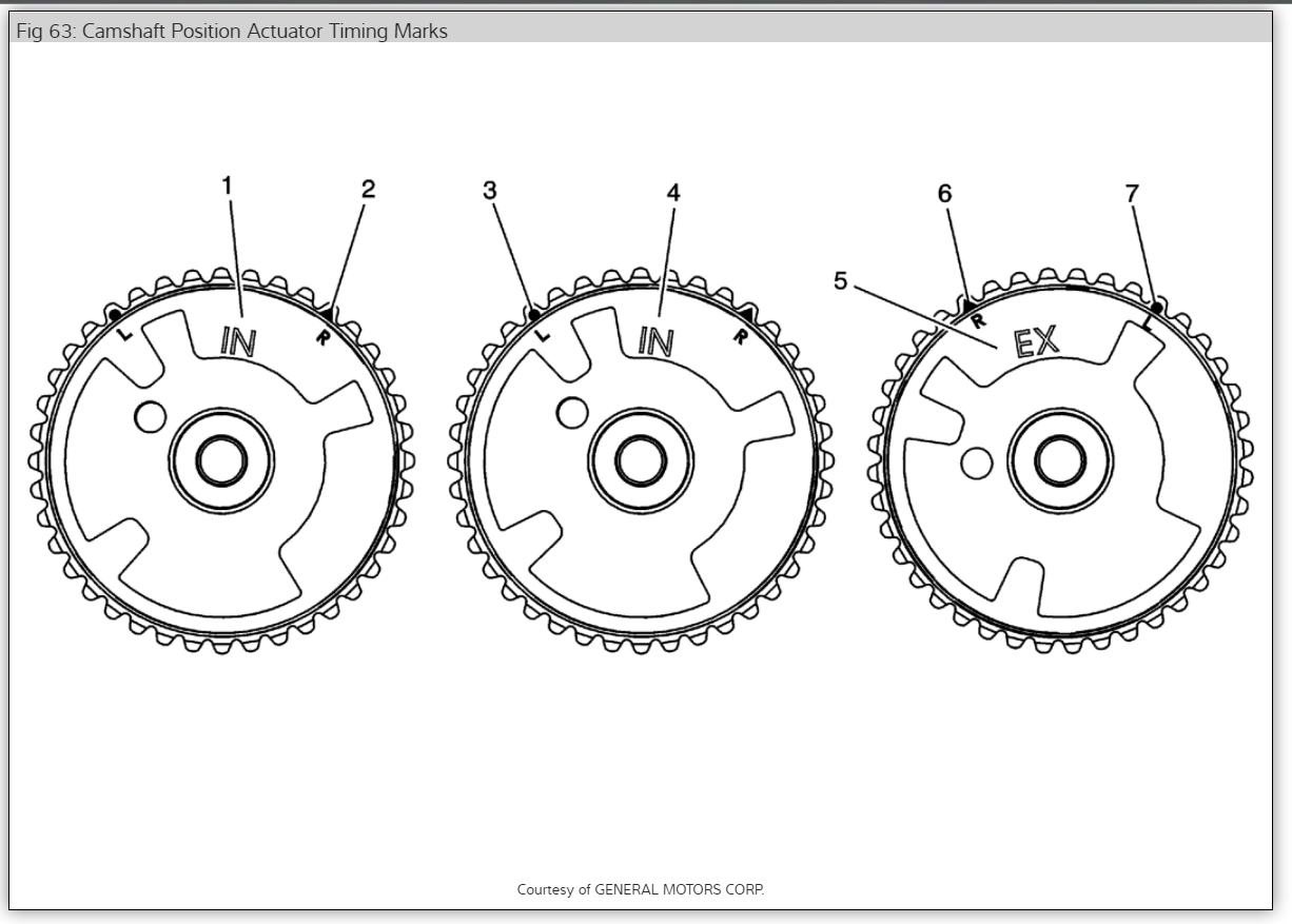 hight resolution of timing chain set replacement need stage one and two instructions cts 3 6 engine timing diagram