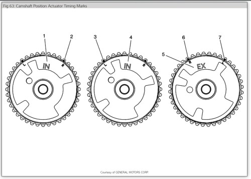 small resolution of timing chain set replacement need stage one and two instructions cts 3 6 engine timing diagram