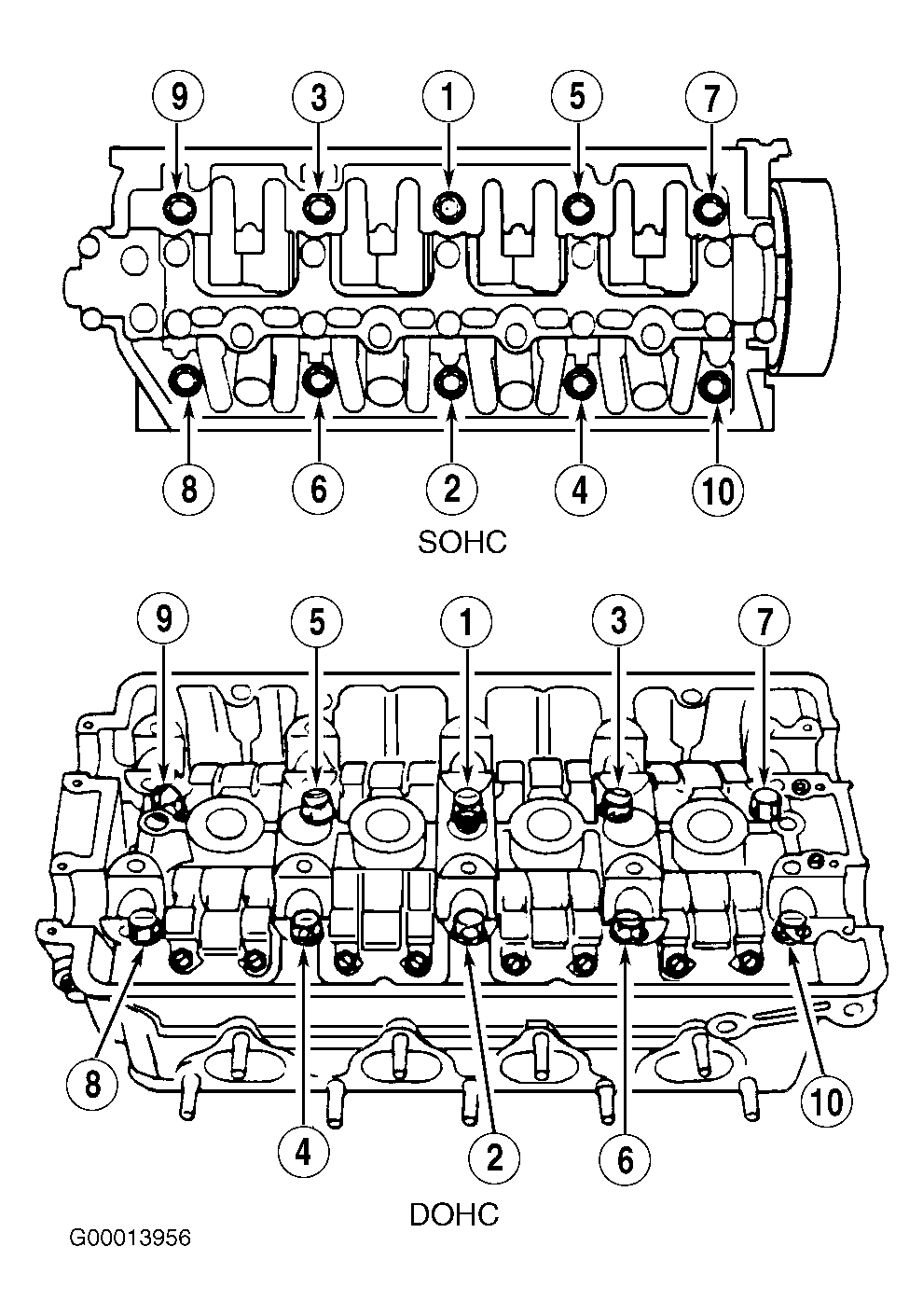 Head Cover Bolt Torque: I Have the Car Listed Above (d16y9