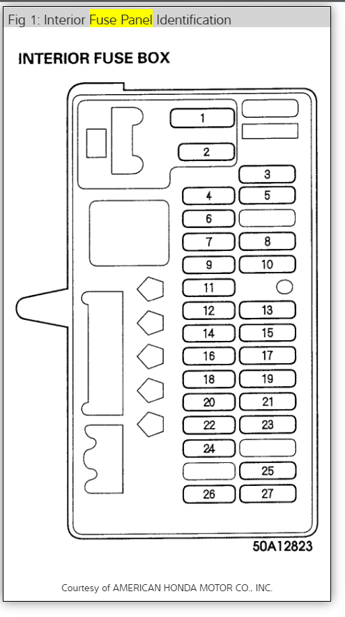 Fuse Box Diagram: I Need the Diagram on the Fuse Box Cover