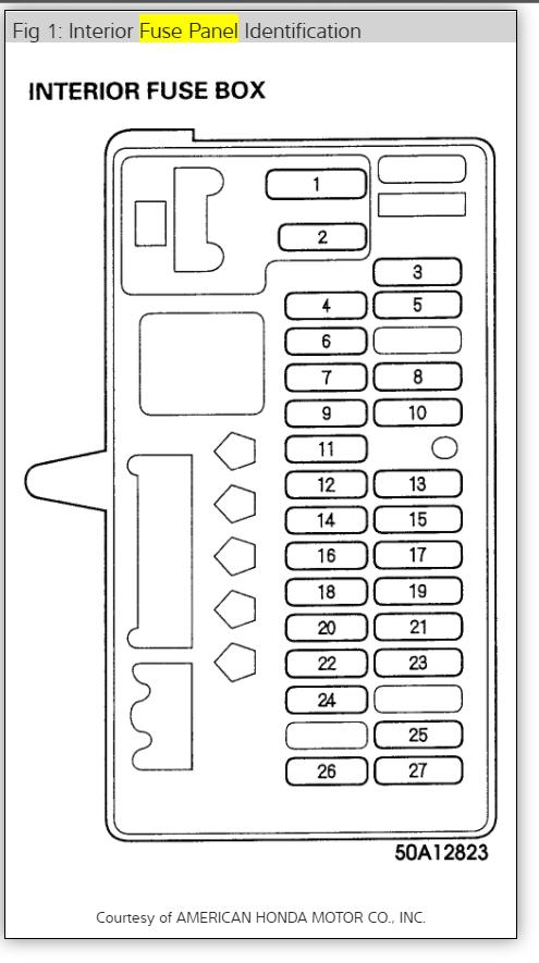 1996 acura fuse box  wiring diagram operation henendure