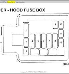 1997 acura integra fuse box diagram [ 1080 x 864 Pixel ]