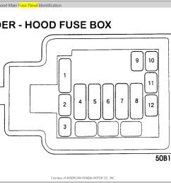 fuse box diagram i need the diagram on the fuse box cover under thumb 1990 acura integra  [ 1080 x 864 Pixel ]