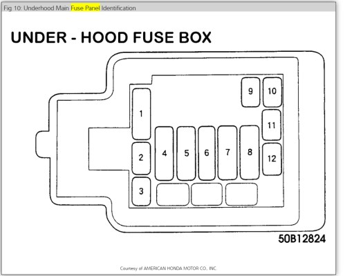 small resolution of 1997 acura integra fuse box diagram