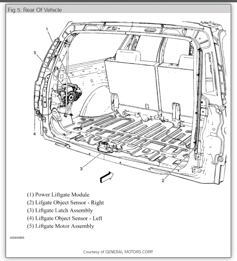 2010 Gmc Acadia Lift Gate Wiring Diagrams • Wiring Diagram