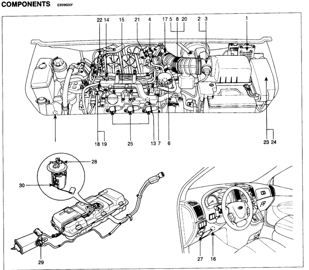 kia sorento engine coolant