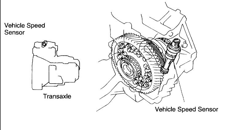 Toyota Sienna Engine Diagram