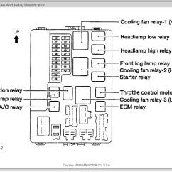 Nissan Primera Wiring Diagram Ao Smith Pump Motor P12 Fuse Box Picture Interstar