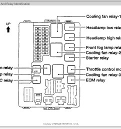 fuse box layout nissan vanette wiring diagram review fuse box layout nissan vanette [ 1163 x 876 Pixel ]