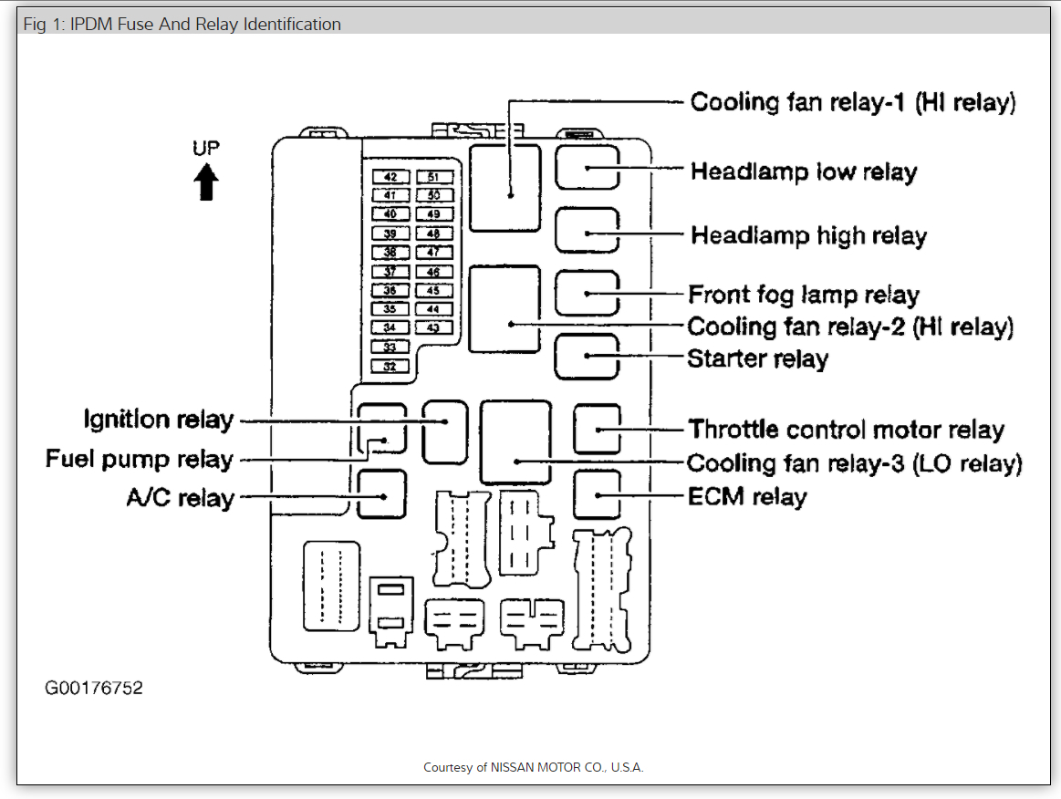 hight resolution of fuse box layout nissan vanette wiring diagram review fuse box layout nissan vanette