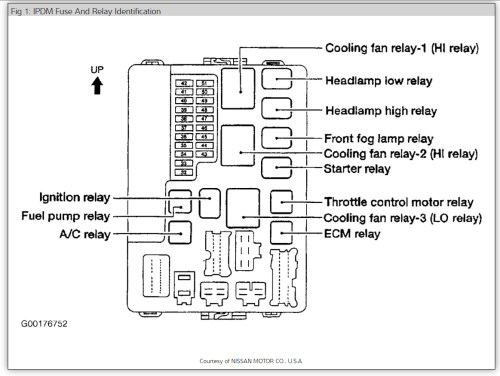 small resolution of fuse box layout nissan vanette wiring diagram review fuse box layout nissan vanette