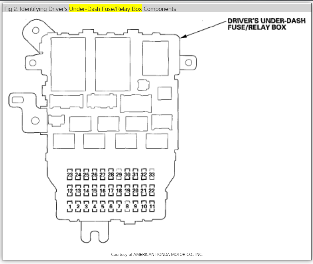 hight resolution of 2011 honda odyssey relay diagram wiring diagram perfomance 2011 honda odyssey relay diagram