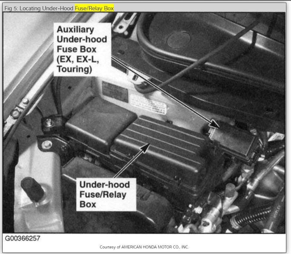 Ac Compressor Fuse Box A C Compressor Control Relay Location Where Is The Honda