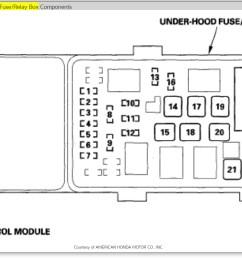 02 legacy radio wiring diagram wiring source 2003 pontiac aztek tent interior 2003 honda odyssey engine [ 1364 x 875 Pixel ]