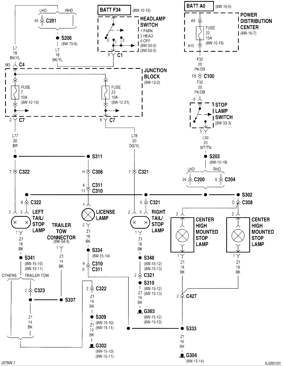 1996 Grand Cherokee Rear Light Wiring Diagram Electrical Problems I Just Purchased A Jeep Cherokee