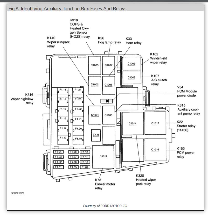 Fuse Box For Lincoln Ls. Lincoln. Schematic Symbols Diagram