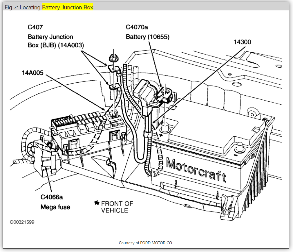 Jeep Patriot Fuse Box Diagram Comp. Jeep. Auto Wiring Diagram