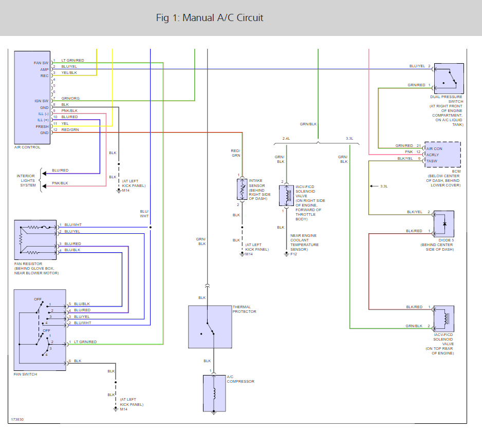 medium resolution of nissan x trail t30 wiring diagram wiring diagram for youhow to remove the blower motor i