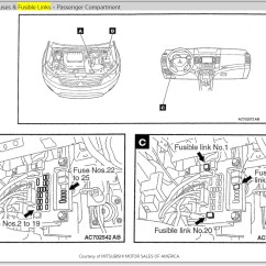 1997 Mitsubishi Mirage Radio Wiring Diagram 1989 Bayliner Capri 2000 Fuse Box Html