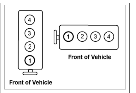 Ignition Firing Order Diagram: It Is a 2007 Chevrolet Aveo