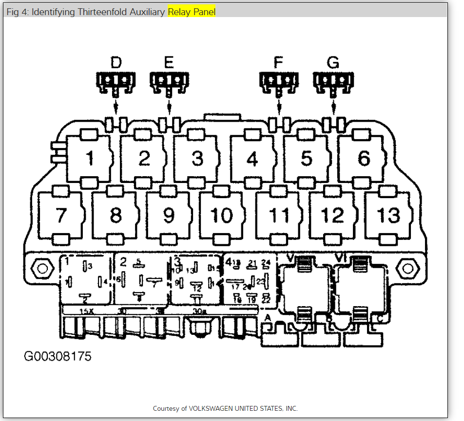 Fuse Panel Diagram: Interior Problem 4 Cyl Two Wheel Drive