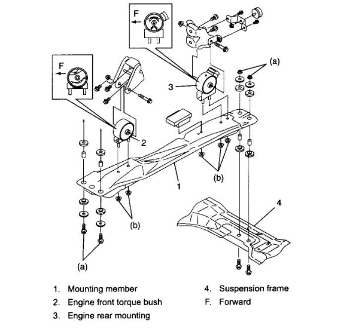 Remove Oil Pan: I Have a Suzuki Aerio SX 2003 and I'm
