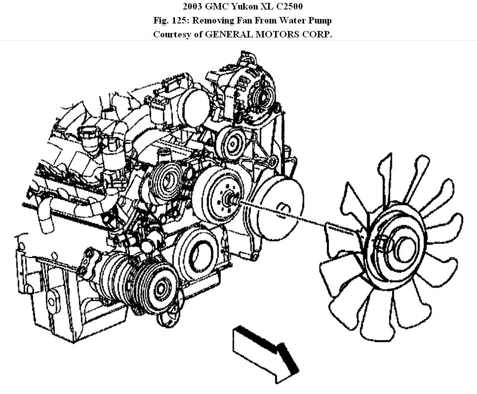 Changing the Fan Clutch: I Have a 2003 GMC 2500HD Duramax