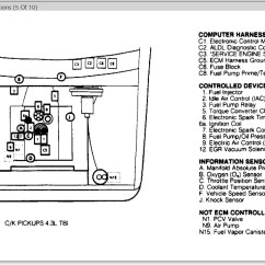 1995 Ford Truck Radio Wiring Diagram How To Draw Basic Diagrams Premium Imageresizertool Com