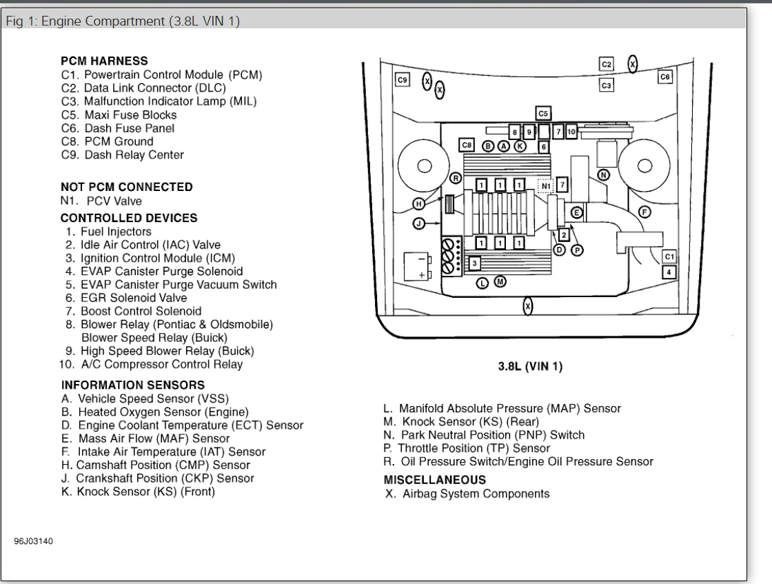 99 mustang fuse box diagram 1995 dodge ram 1500 ignition wiring 1993 ford convertible engine compartment