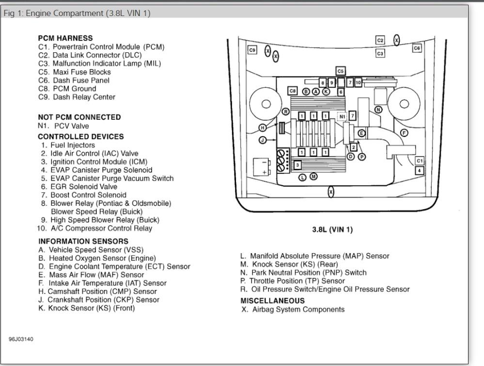 medium resolution of 1996 pontiac bonneville se relay center fuse box car wiring wiring1996 pontiac bonneville se relay center