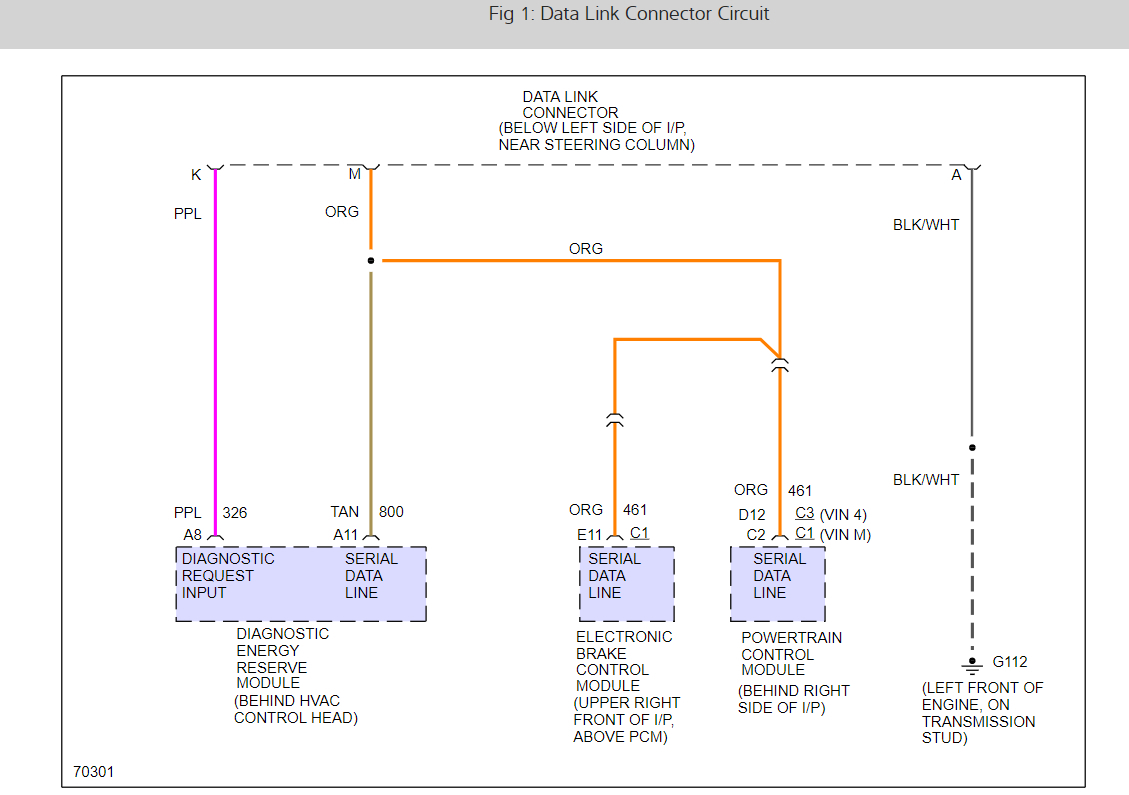 hight resolution of 1995 buick century retrieving codes the aldl for gm obd1 is obd1 wiring diagram 1995 buick