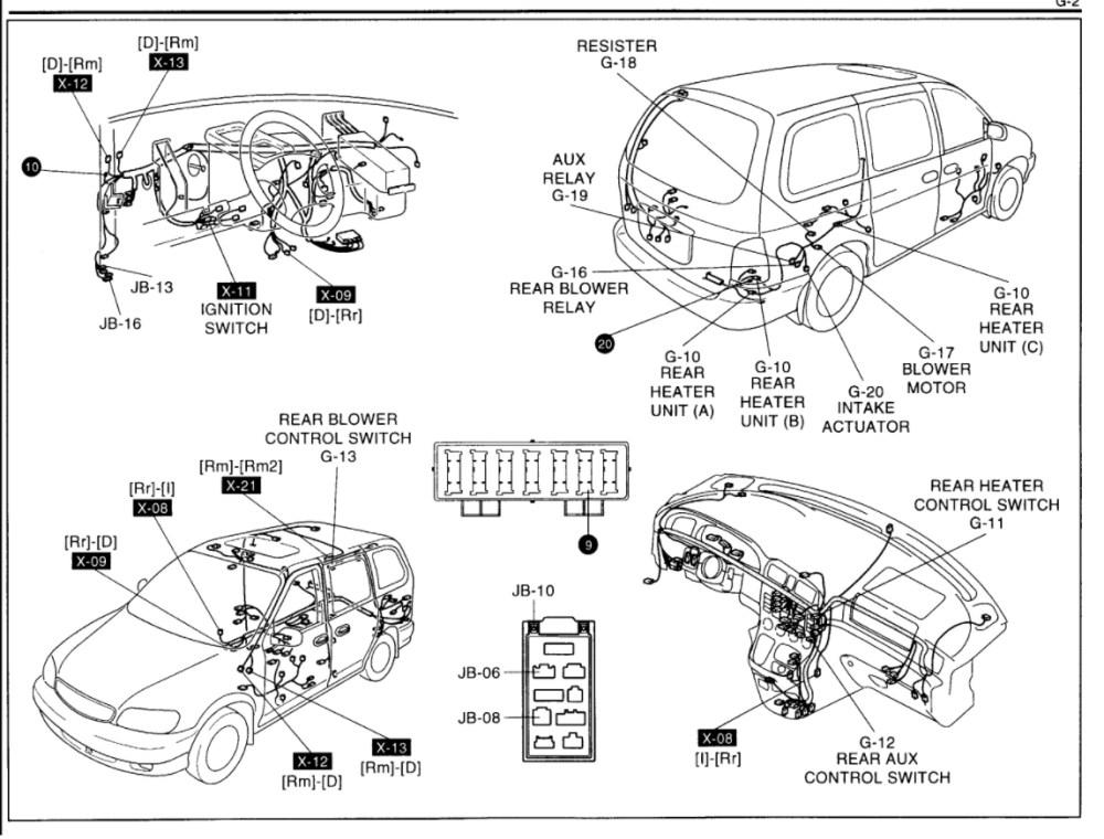 medium resolution of diagram of kia sedona engine block