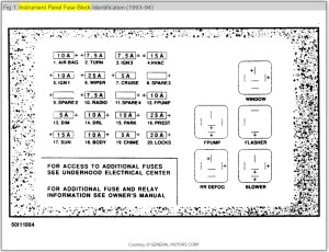 1994 Saturn Sw2 Starter Wiring Diagram Only | Wiring Library