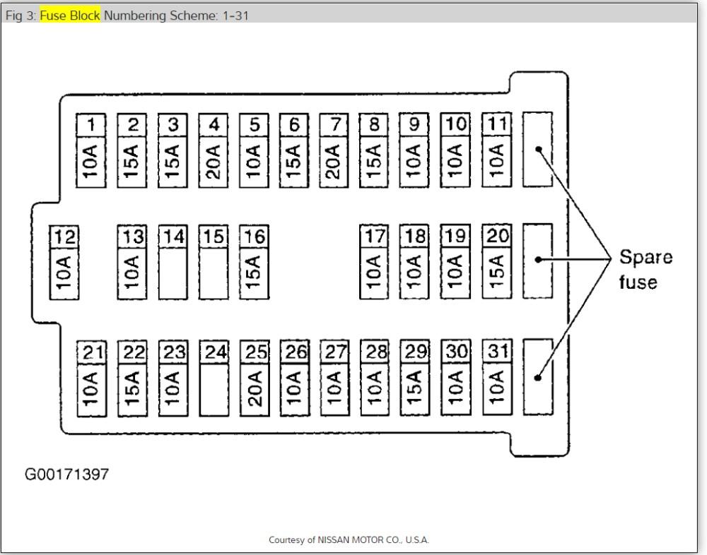 medium resolution of 2008 mustang alarm fuse location html autos post 2002 infiniti i35 fuse box diagram 2002 infiniti