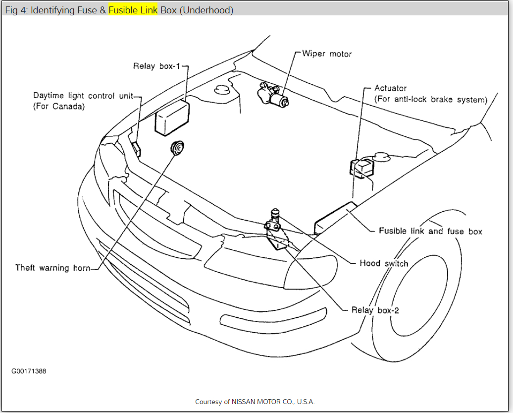 Fuse Box Diagram Nissan Maxima Keyles Entry
