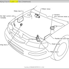 2000 Nissan Altima Fuse Diagram E36 Wiring Database Frontier Se