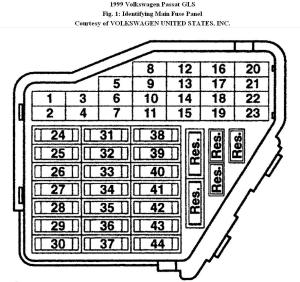 Fuses and Relay Diagram: I Need a Fuses and Relays Diagram with