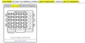 Fuse Box Diagram: My 1991 Chevy Caprice Cuts Off Right