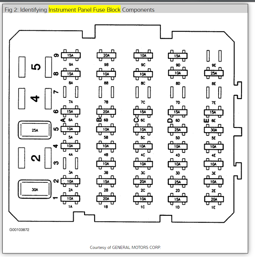 1997 Oldsmobile 88 Wiring Diagram. Oldsmobile. Wiring