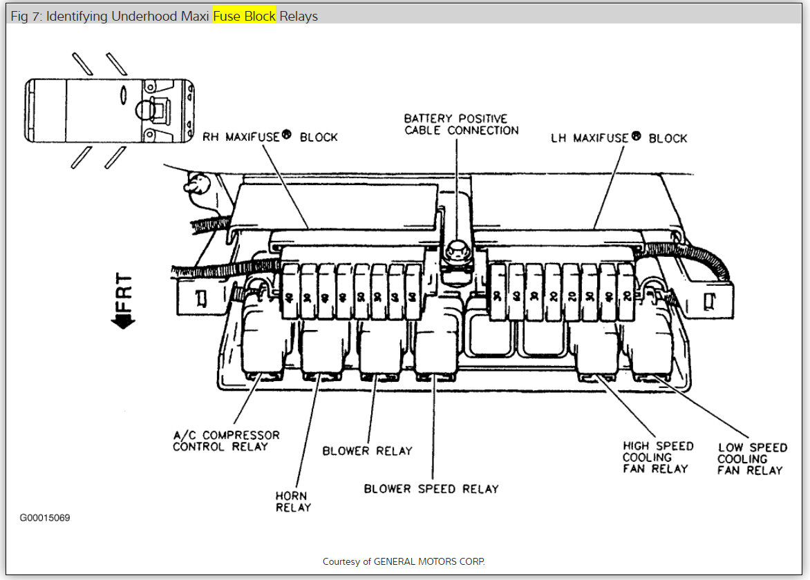 1997 oldsmobile achieva fuse box oldsmobile auto fuse