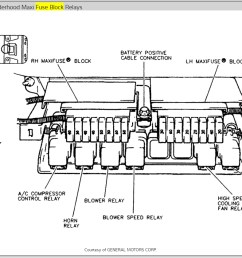 fuel pump fuse diagram wiring diagram show fuel pump fuse relay diagram [ 1172 x 840 Pixel ]