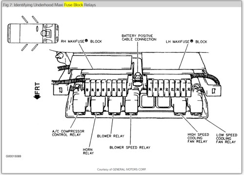 small resolution of fuel pump wiring 89 olds wiring diagram features fuel pump wiring 89 olds