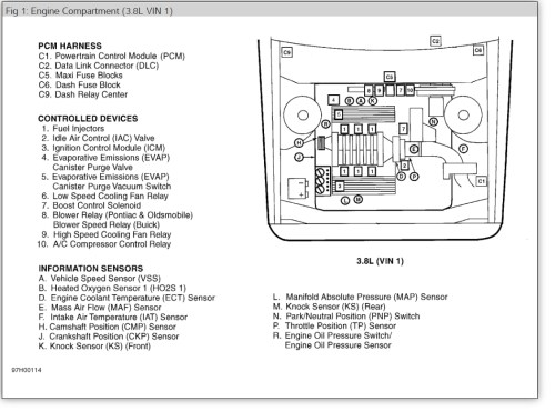 small resolution of oldsmobile fuel pump diagram wiring diagram show alero fuel pump wiring diagram