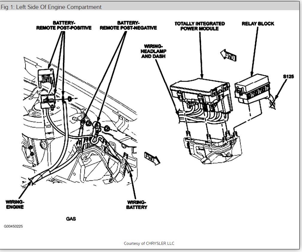 28 2008 Chrysler Sebring Convertible Parts Diagram