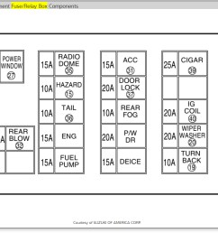 2006 suzuki xl 7 fuse box wiring diagram article 2008 suzuki xl7 fuse diagram [ 1472 x 850 Pixel ]