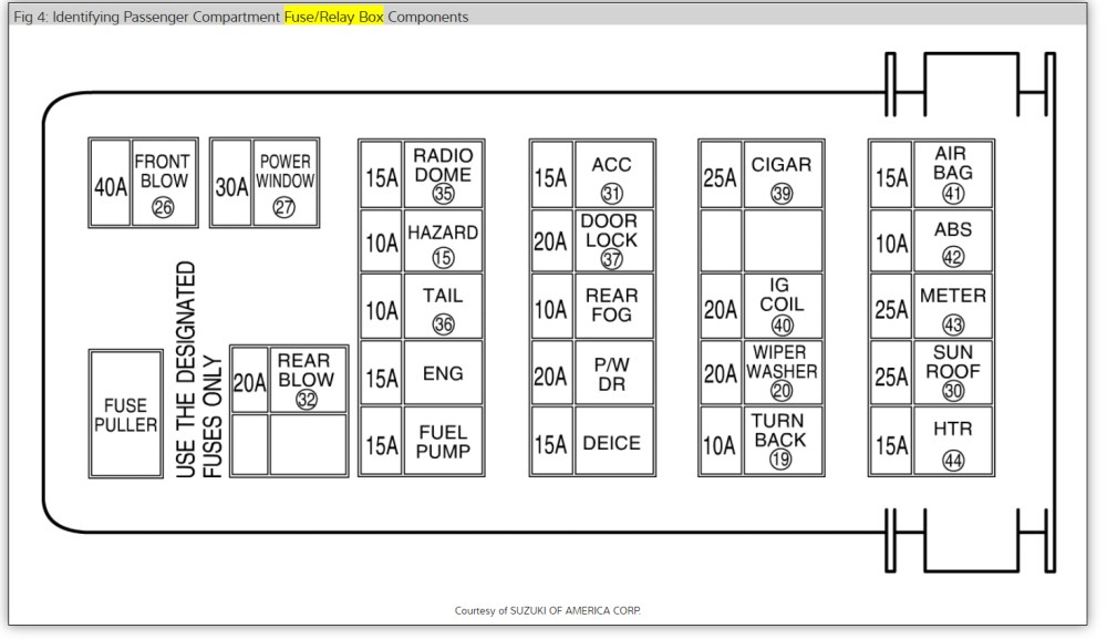 medium resolution of 2007 suzuki fuse box wiring diagram option suzuki baleno fuse box location 2007 suzuki fuse box